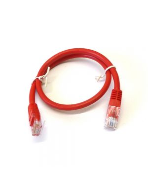 Patch Leads in Multiple Colours, 0.5m - 5m